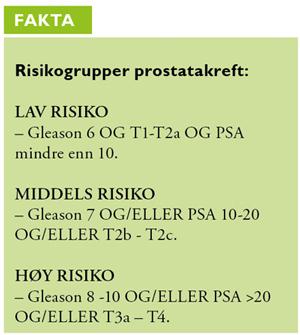 Faktaboks_prostata